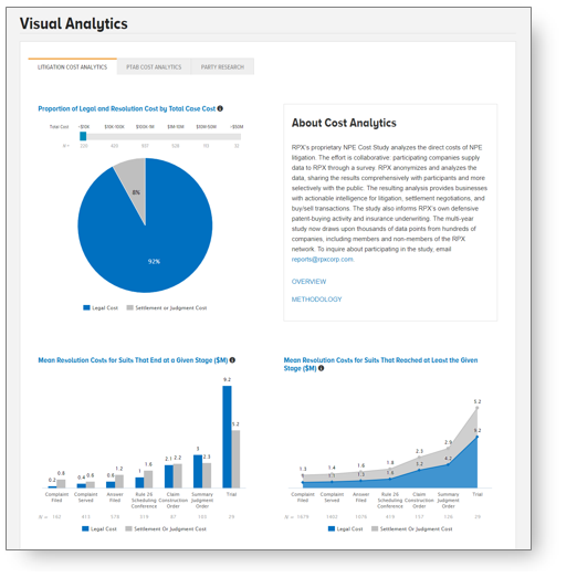 visual_analytics_2