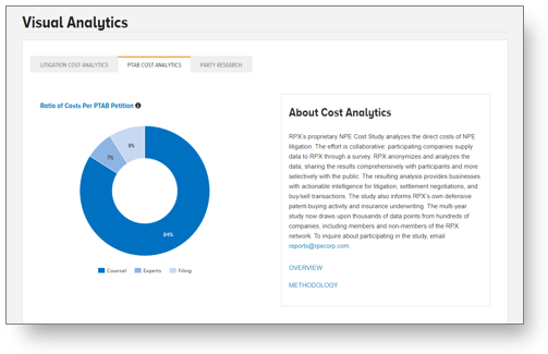 visual_analytics_3